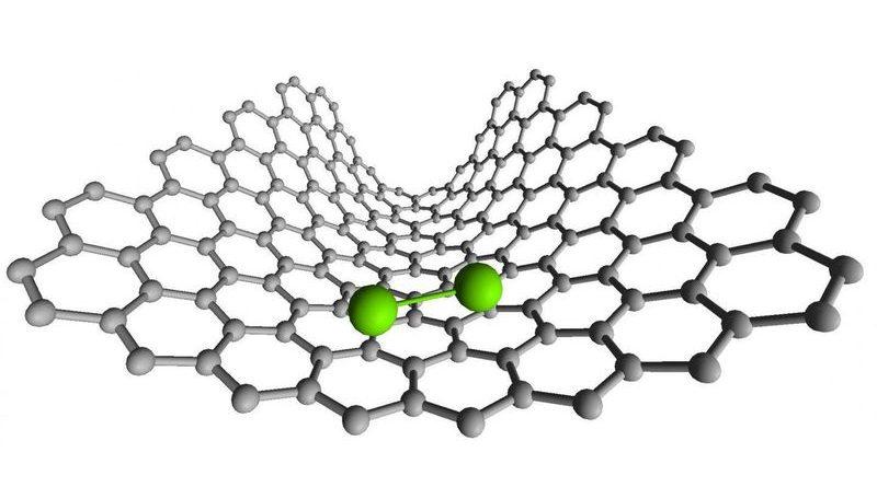 Смотрите первые кадры образования атомов и разрыва связей