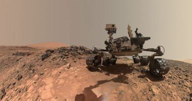 Марсоход Curiosity Rover