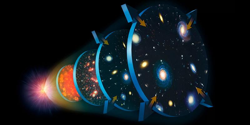 Насколько быстро расширяется вселенная? Возможно, нам придется пересчитать