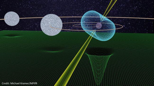 Теорию относительности Эйнштейна доказали с помощью мигающей нейтронной звезды