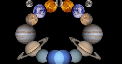 Астрономы, возможно, нашли «зеркальное отображение» нашей солнечной системы