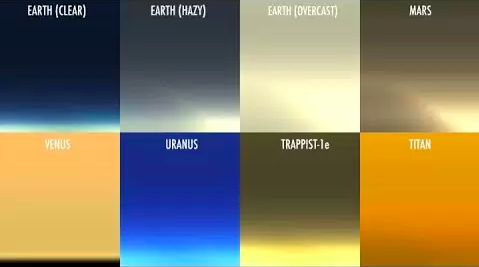 Симуляция НАСА показывает, как будут выглядеть закаты в разных мирах