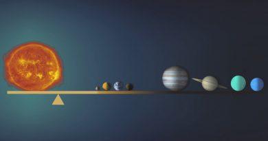 Центр солнечной системы