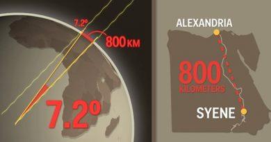 Как древние греки доказали, что Земля круглая и узнали ее окружность более 2000 лет назад